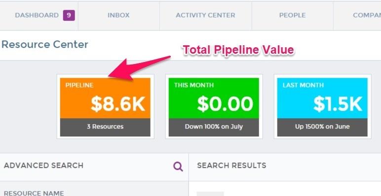 Total Pipeline value in Ninjodo